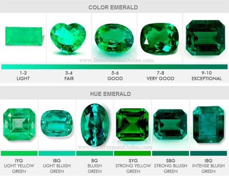 Emerald Color