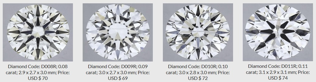 Diamond Product